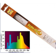 Флуоресцентная лампа Sun Glo Т5 8 Вт 30 см