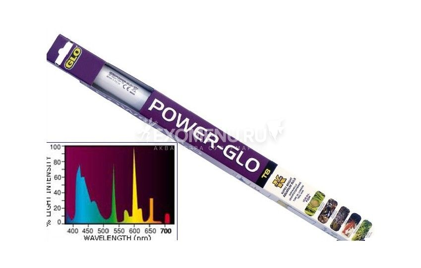 Флуоресцентная лампа POWER-GLO 15 Вт 46 см